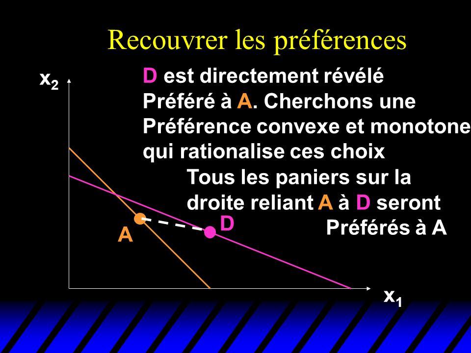 Recouvrer les préférences x2x2 x1x1 A D D est directement révélé Préféré à A.