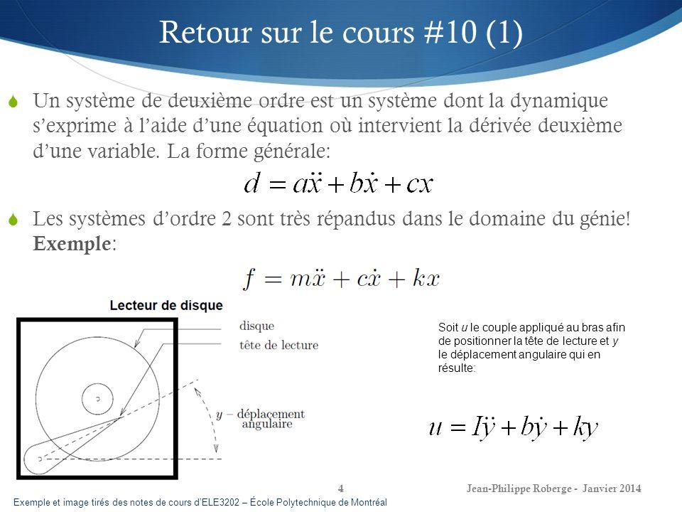Retour sur le cours #10 (2) Jean-Philippe Roberge - Janvier 20145 La réponse dun système dordre 2 peut prendre plusieurs formes, dépendament du taux damortissement: Image tirée de: http://upload.wikimedia.org/wikipedia/com mons/4/4f/Second_order_transfer_functio n.svg