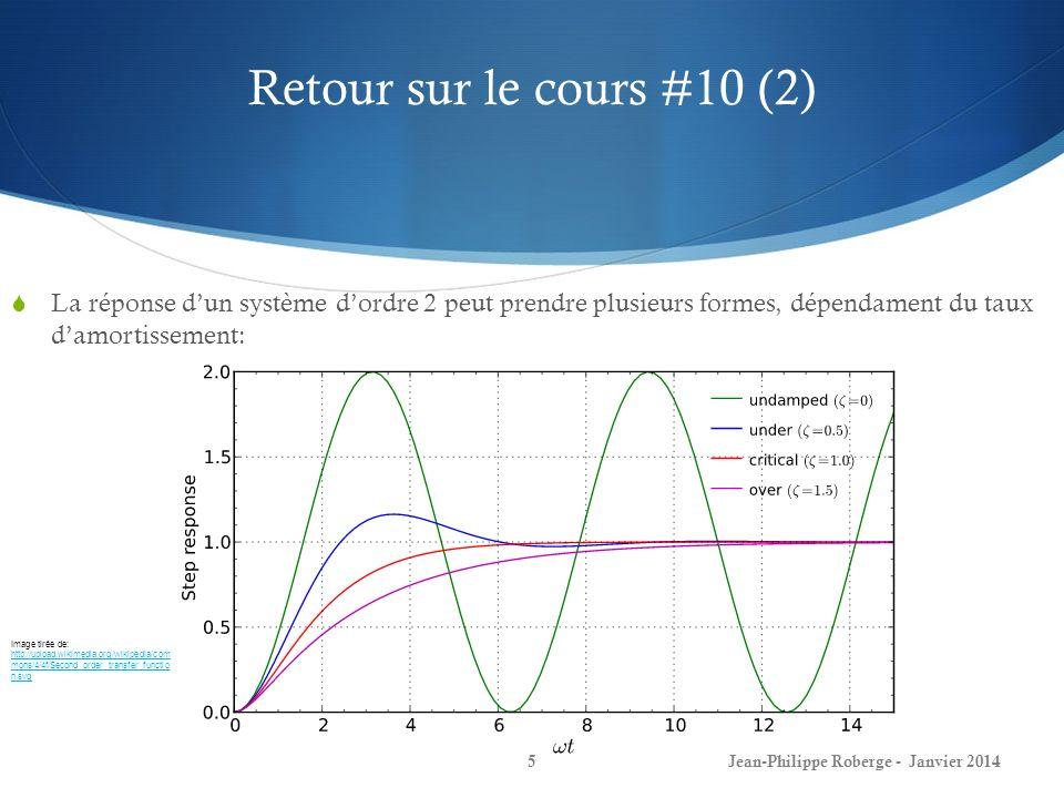 Retour sur le cours #10 (2) Jean-Philippe Roberge - Janvier 20145 La réponse dun système dordre 2 peut prendre plusieurs formes, dépendament du taux d