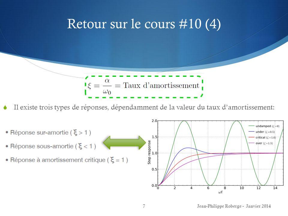 Réponse naturelle dun circuit RLC série (1) Jean-Philippe Roberge - Janvier 201418 Exprimer v(t) en fonction des paramètres R, L et C du circuit ci-dessous: