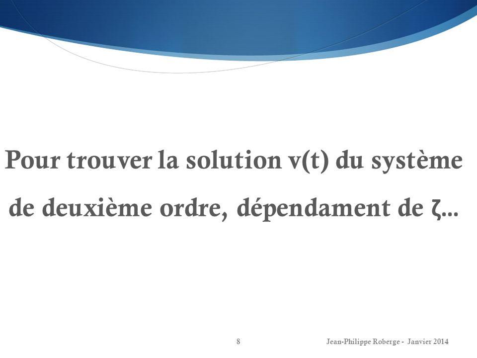 Jean-Philippe Roberge - Janvier 20148 Pour trouver la solution v(t) du système de deuxième ordre, dépendament de ζ…