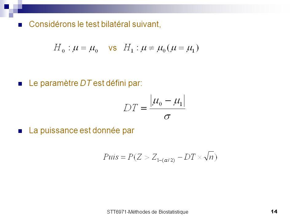 STT6971-Méthodes de Biostatistique14 Considérons le test bilatéral suivant, vs Le paramètre DT est défini par: La puissance est donnée par