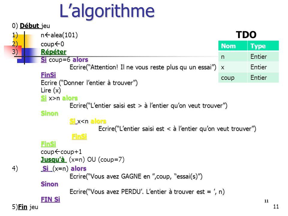 11Lalgorithme 0) Début jeu 1)n alea(101) 2)coup 0 3) Répéter Si c alors Si coup=6 alors Ecrire(Attention.