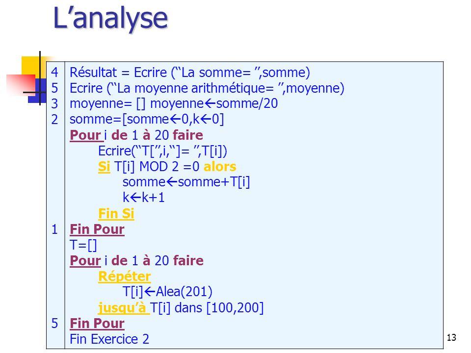 13 13Lanalyse 453215453215 Résultat = Ecrire (La somme=,somme) Ecrire (La moyenne arithmétique=,moyenne) moyenne= [] moyenne somme/20 somme=[somme 0,k 0] Pour i de 1 à 20 faire Ecrire(T[,i,]=,T[i]) Si T[i] MOD 2 =0 alors somme somme+T[i] k k+1 Fin Si Fin Pour T=[] Pour i de 1 à 20 faire Répéter T[i] Alea(201) jusquà T[i] dans [100,200] Fin Pour Fin Exercice 2