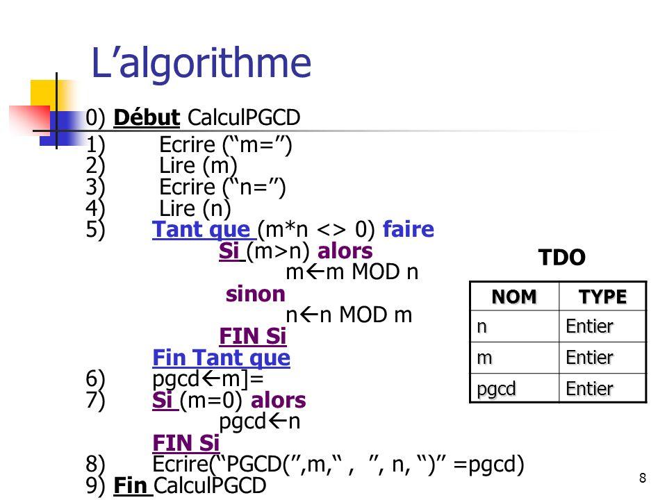 8 Lalgorithme 0) Début CalculPGCD 1) Ecrire (m=) 2) Lire (m) 3) Ecrire (n=) 4) Lire (n) 5) Tant que (m*n <> 0) faire Si (m>n) alors m m MOD n sinon n n MOD m FIN Si Fin Tant que 6)pgcd m]= 7)Si (m=0) alors pgcd n FIN Si 8) Ecrire(PGCD(,m,,, n, ) =pgcd) 9) Fin CalculPGCD NOMTYPE nEntier mEntier pgcdEntier TDO