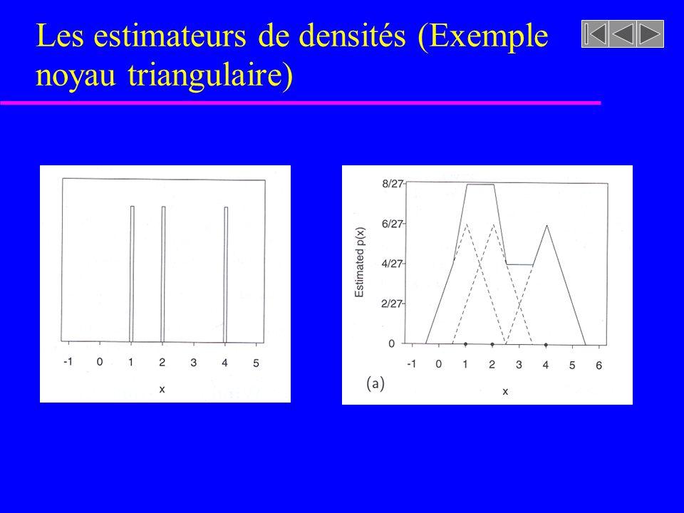 Les estimateurs de densités (Exemple noyau triangulaire)