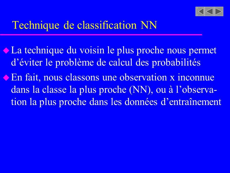 Technique de classification NN u La technique du voisin le plus proche nous permet déviter le problème de calcul des probabilités u En fait, nous clas