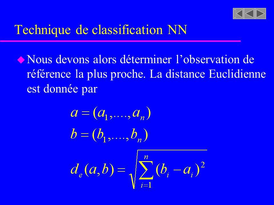Technique de classification NN u Nous devons alors déterminer lobservation de référence la plus proche. La distance Euclidienne est donnée par