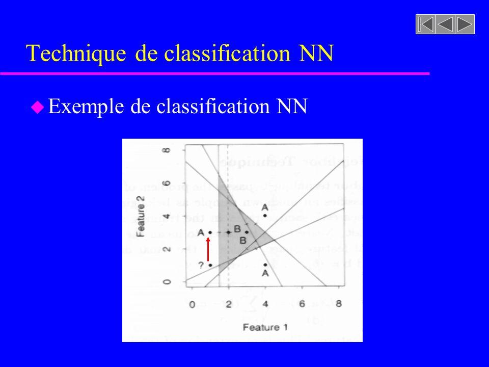 Technique de classification NN u Exemple de classification NN