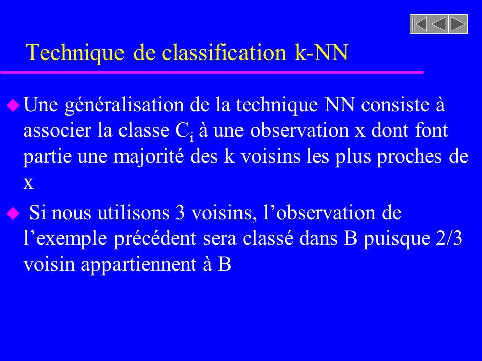 Technique de classification k-NN u Une généralisation de la technique NN consiste à associer la classe C i à une observation x dont font partie une majorité des k voisins les plus proches de x u Si nous utilisons 3 voisins, lobservation de lexemple précédent sera classé dans B puisque 2/3 voisin appartiennent à B