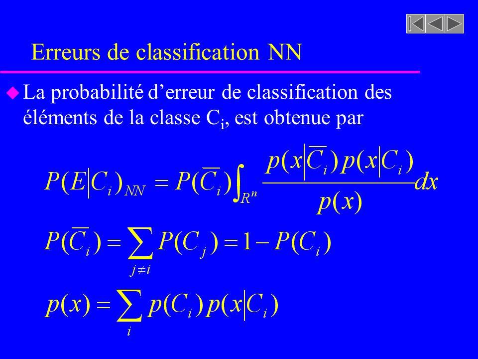 Erreurs de classification NN u La probabilité derreur de classification des éléments de la classe C i, est obtenue par