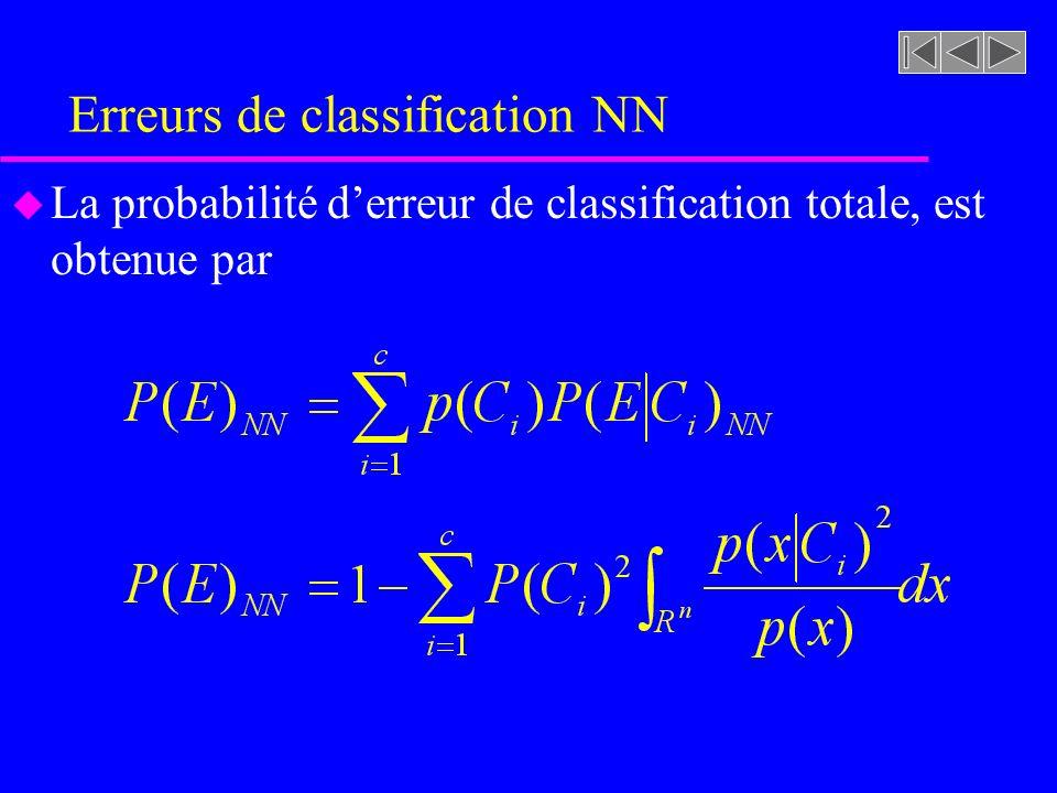 Erreurs de classification NN u La probabilité derreur de classification totale, est obtenue par