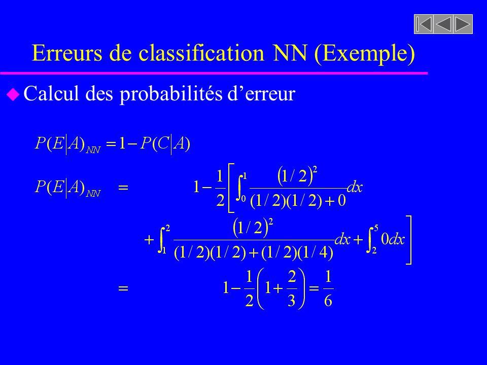 Erreurs de classification NN (Exemple) u Calcul des probabilités derreur