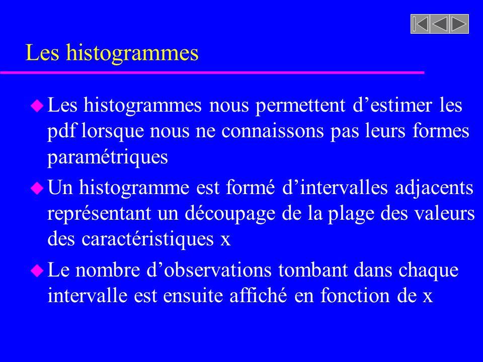 Les histogrammes u Les histogrammes nous permettent destimer les pdf lorsque nous ne connaissons pas leurs formes paramétriques u Un histogramme est f