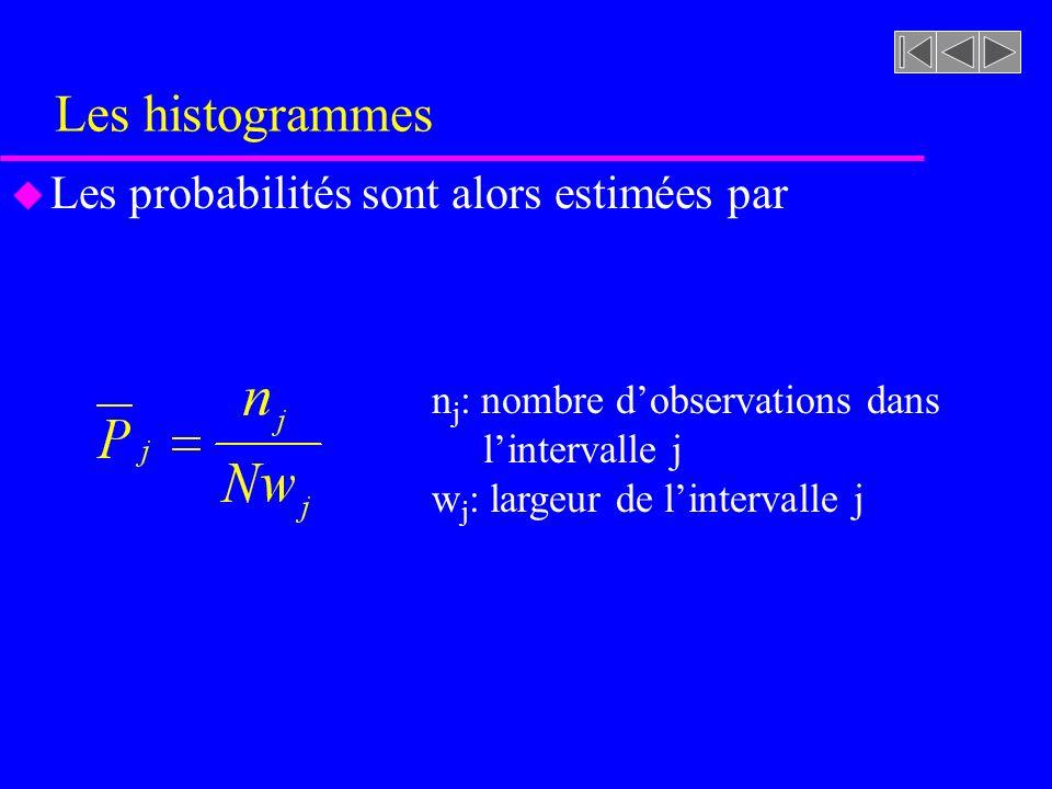 Les histogrammes u Les probabilités sont alors estimées par n j : nombre dobservations dans lintervalle j w j : largeur de lintervalle j