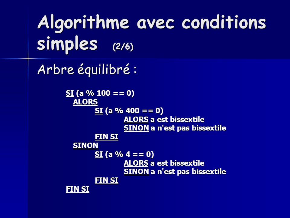 Algorithme avec conditions simples (2/6) Arbre équilibré : SI (a % 100 == 0) ALORS SI (a % 400 == 0) ALORS a est bissextile SINON a n est pas bissextile FIN SI SINON SI (a % 4 == 0) ALORS a est bissextile SINON a n est pas bissextile FIN SI