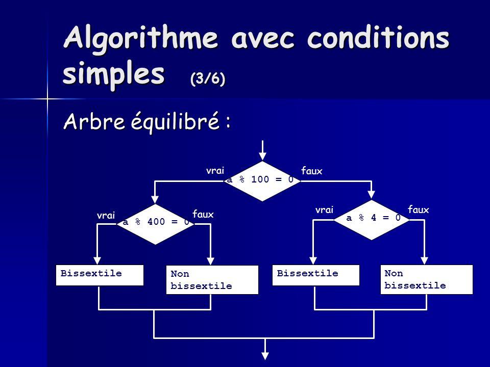 Algorithme avec conditions simples (3/6) Arbre équilibré : a % 100 = 0 a % 400 = 0 a % 4 = 0 Bissextile Non bissextile BissextileNon bissextile vrai faux