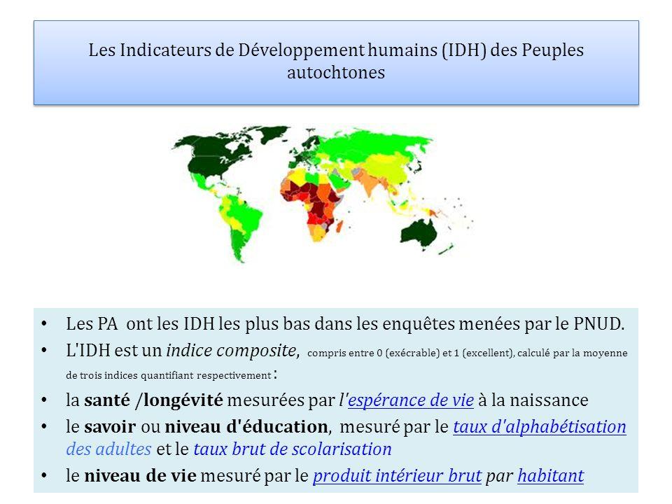 Les Indicateurs de Développement humains (IDH) des Peuples autochtones Les PA ont les IDH les plus bas dans les enquêtes menées par le PNUD. L'IDH est