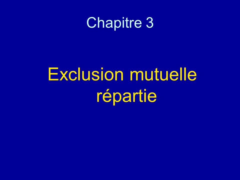 Chapitre 3 Exclusion mutuelle répartie