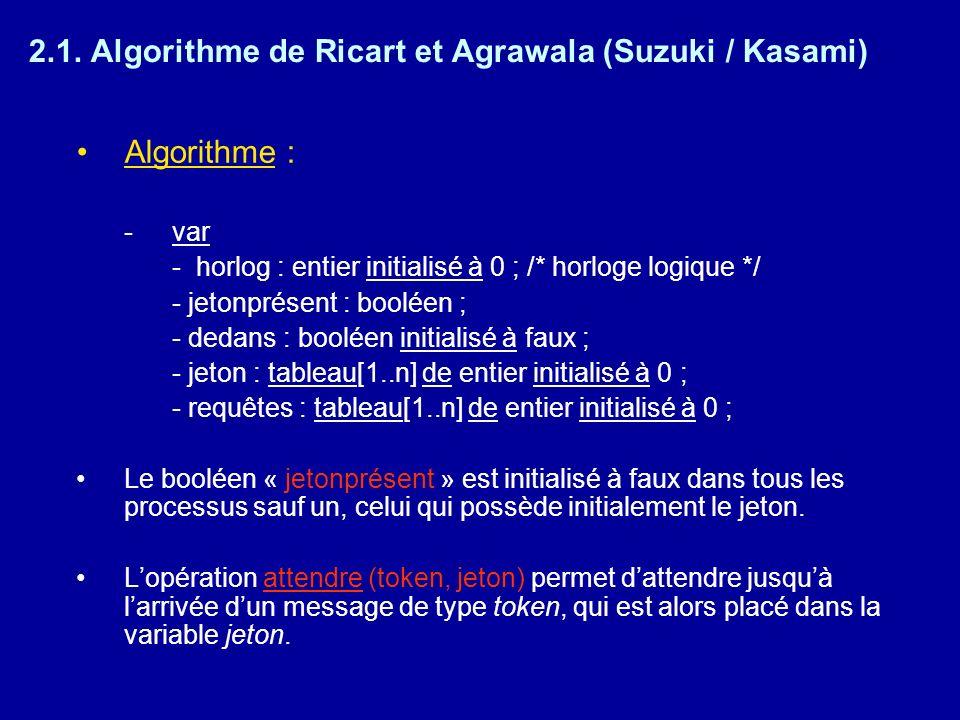 2.1. Algorithme de Ricart et Agrawala (Suzuki / Kasami) Algorithme : -var - horlog : entier initialisé à 0 ; /* horloge logique */ - jetonprésent : bo