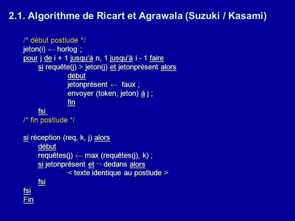 2.1. Algorithme de Ricart et Agrawala (Suzuki / Kasami) /* début postlude */ jeton(i) horlog ; pour j de i + 1 jusquà n, 1 jusquà i - 1 faire si requê