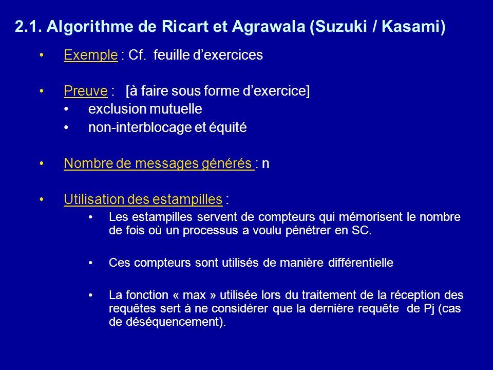 2.1. Algorithme de Ricart et Agrawala (Suzuki / Kasami) Exemple : Cf. feuille dexercices Preuve : [à faire sous forme dexercice] exclusion mutuelle no