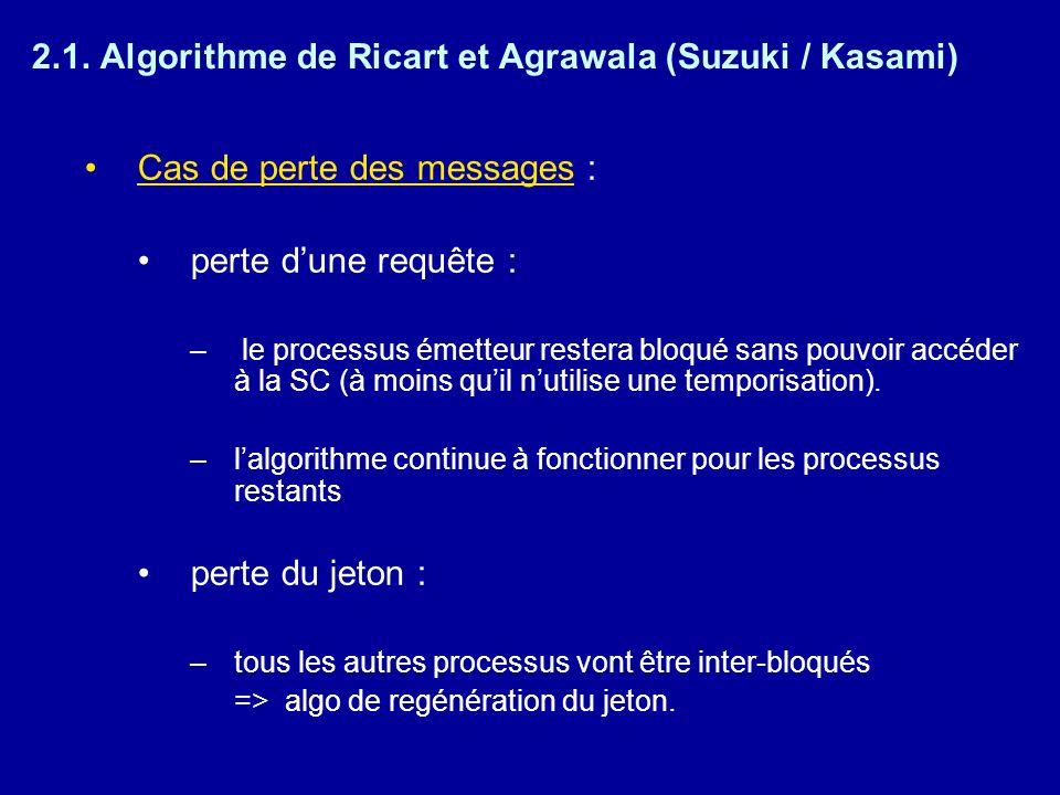 2.1. Algorithme de Ricart et Agrawala (Suzuki / Kasami) Cas de perte des messages : perte dune requête : – le processus émetteur restera bloqué sans p