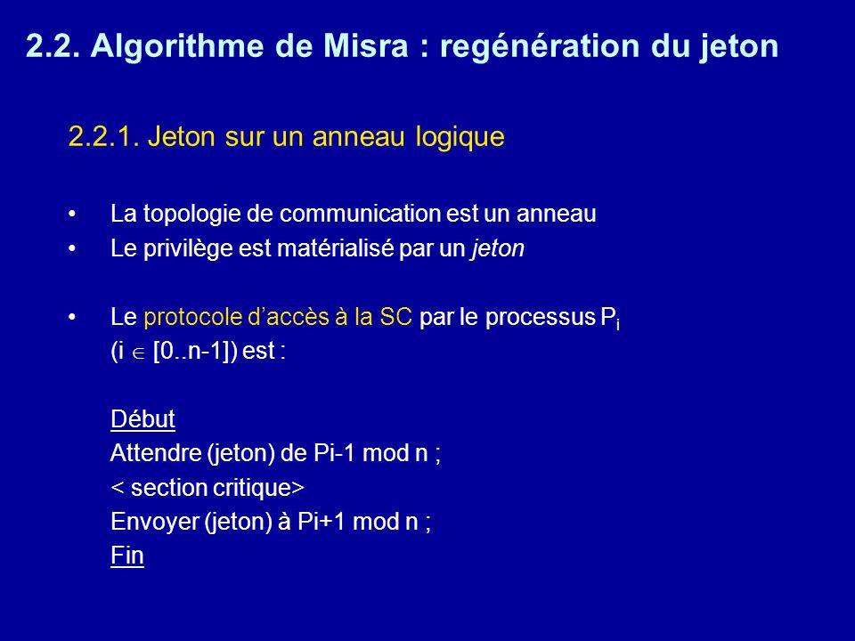 2.2. Algorithme de Misra : regénération du jeton 2.2.1. Jeton sur un anneau logique La topologie de communication est un anneau Le privilège est matér