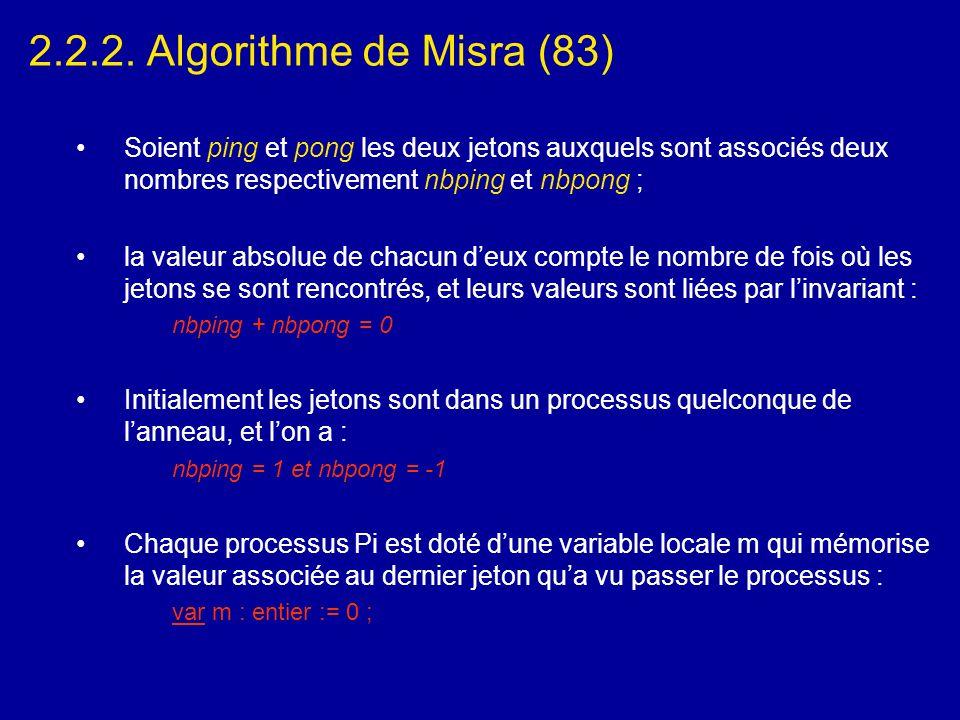 2.2.2. Algorithme de Misra (83) Soient ping et pong les deux jetons auxquels sont associés deux nombres respectivement nbping et nbpong ; la valeur ab