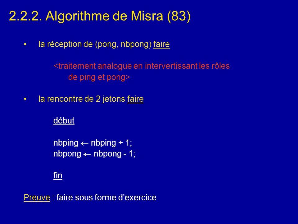 2.2.2. Algorithme de Misra (83) la réception de (pong, nbpong) faire <traitement analogue en intervertissant les rôles de ping et pong> la rencontre d