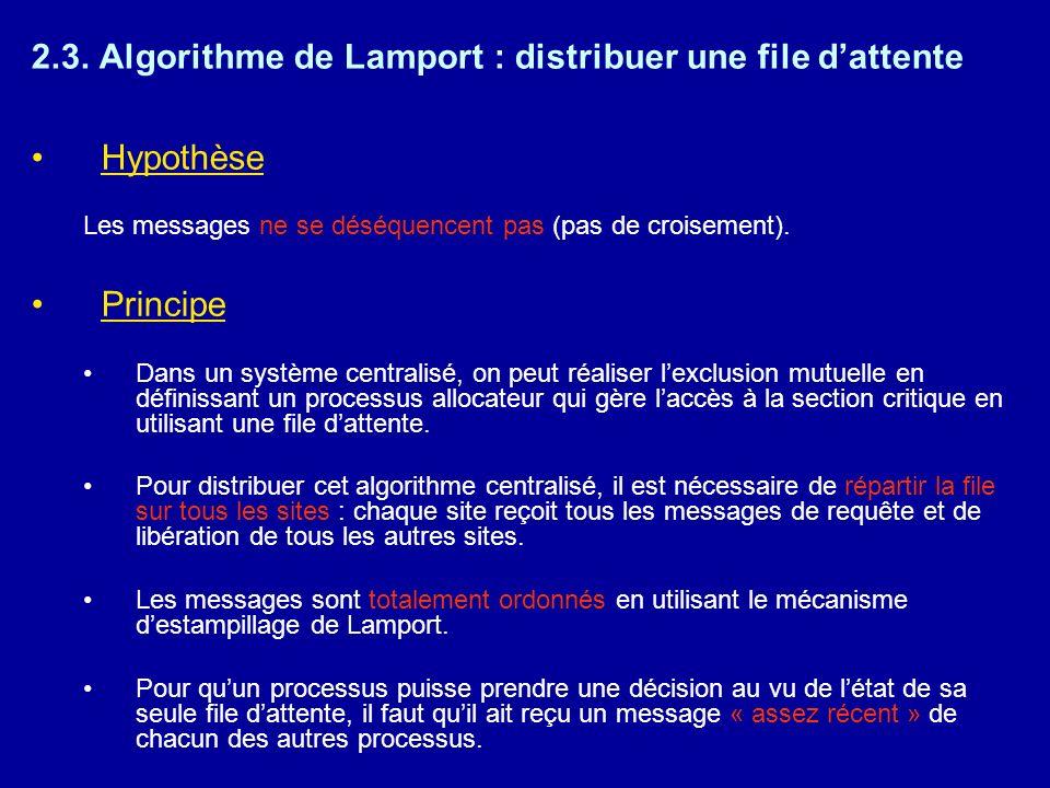 2.3. Algorithme de Lamport : distribuer une file dattente Hypothèse Les messages ne se déséquencent pas (pas de croisement). Principe Dans un système