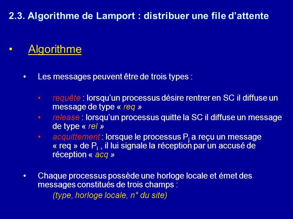 2.3. Algorithme de Lamport : distribuer une file dattente Algorithme Les messages peuvent être de trois types : requête : lorsquun processus désire re