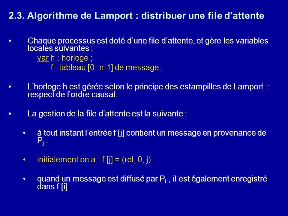 2.3. Algorithme de Lamport : distribuer une file dattente Chaque processus est doté dune file dattente, et gère les variables locales suivantes : var