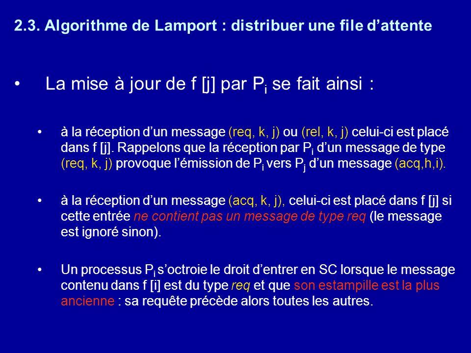 2.3. Algorithme de Lamport : distribuer une file dattente La mise à jour de f [j] par P i se fait ainsi : à la réception dun message (req, k, j) ou (r