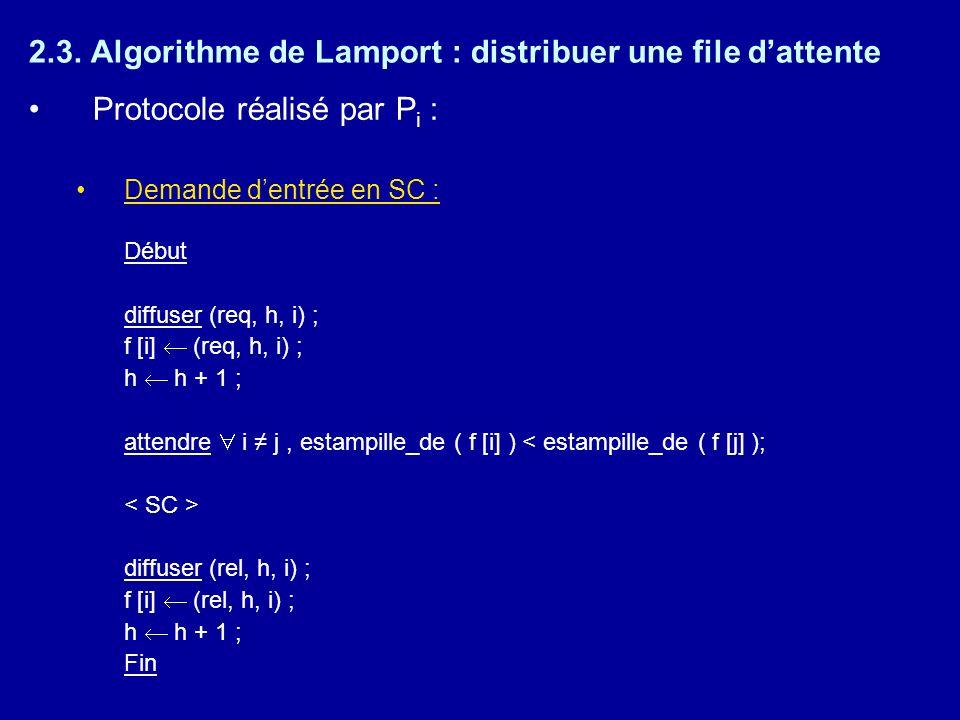 2.3. Algorithme de Lamport : distribuer une file dattente Protocole réalisé par P i : Demande dentrée en SC : Début diffuser (req, h, i) ; f [i] (req,
