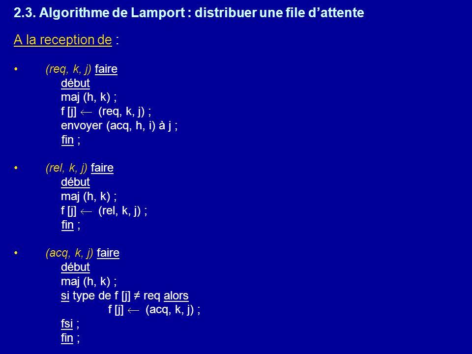 2.3. Algorithme de Lamport : distribuer une file dattente A la reception de : (req, k, j) faire début maj (h, k) ; f [j] (req, k, j) ; envoyer (acq, h