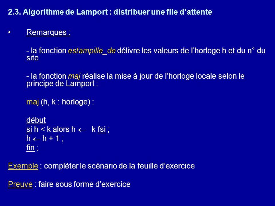 2.3. Algorithme de Lamport : distribuer une file dattente Remarques : - la fonction estampille_de délivre les valeurs de lhorloge h et du n° du site -