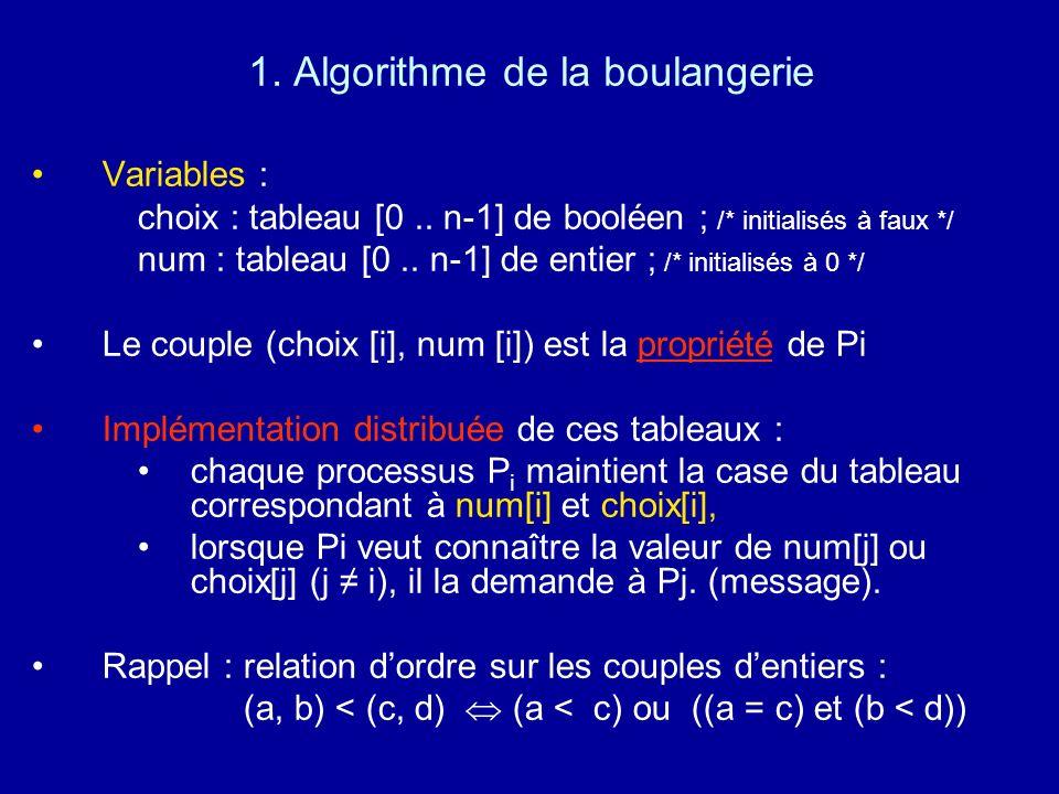 1. Algorithme de la boulangerie Variables : choix : tableau [0.. n-1] de booléen ; /* initialisés à faux */ num : tableau [0.. n-1] de entier ; /* ini