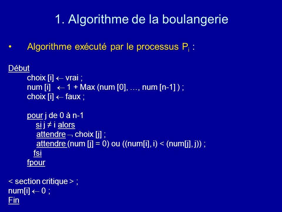 1. Algorithme de la boulangerie Algorithme exécuté par le processus P i : Début choix [i] vrai ; num [i] 1 + Max (num [0], …, num [n-1] ) ; choix [i]