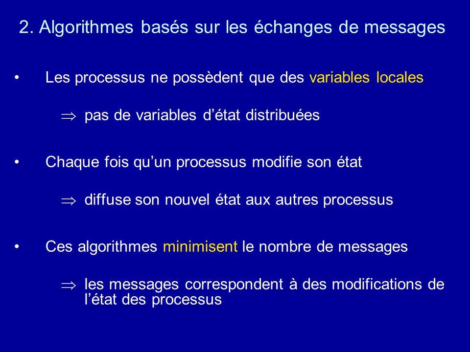 2. Algorithmes basés sur les échanges de messages Les processus ne possèdent que des variables locales pas de variables détat distribuées Chaque fois