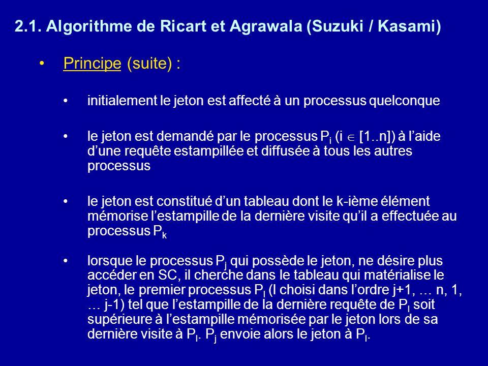 2.1. Algorithme de Ricart et Agrawala (Suzuki / Kasami) Principe (suite) : initialement le jeton est affecté à un processus quelconque le jeton est de