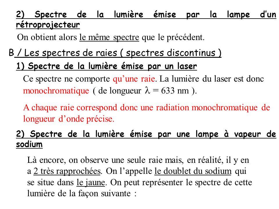 2) Spectre de la lumière émise par la lampe dun rétroprojecteur On obtient alors le même spectre que le précédent. B / Les spectres de raies ( spectre