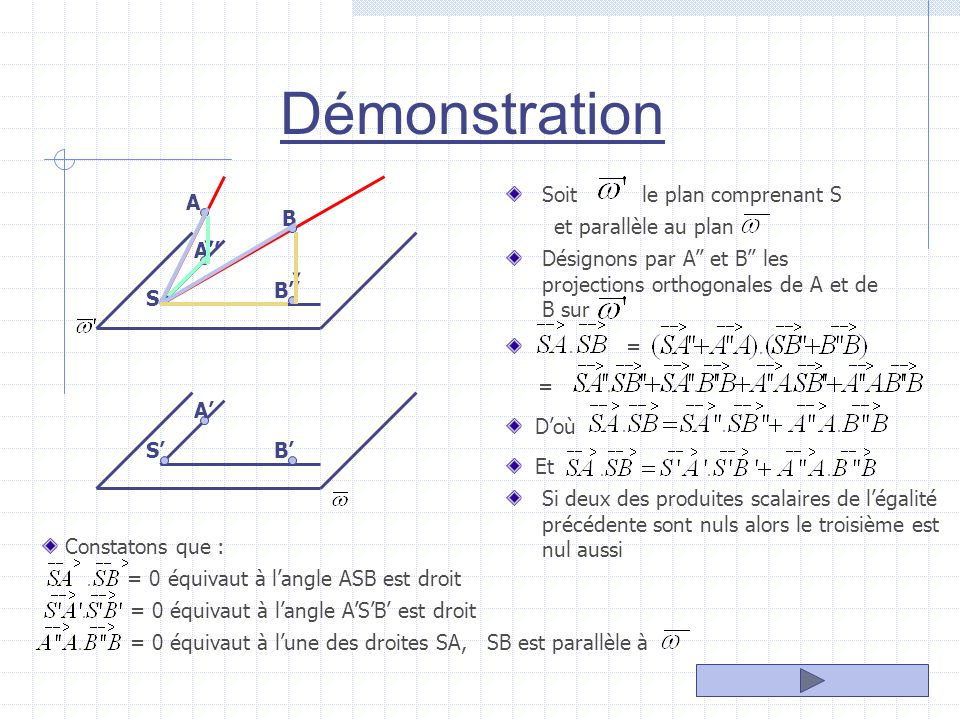Démonstration Soit A B S A A B BS le plan comprenant S et parallèle au plan Désignons par A et B les projections orthogonales de A et de B sur = = Doù Et Si deux des produites scalaires de légalité précédente sont nuls alors le troisième est nul aussi Constatons que : = 0 équivaut à langle ASB est droit = 0 équivaut à lune des droites SA, SB est parallèle à