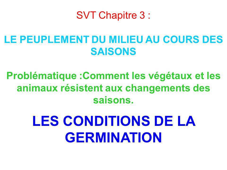 SVT Chapitre 3 : LE PEUPLEMENT DU MILIEU AU COURS DES SAISONS Problématique :Comment les végétaux et les animaux résistent aux changements des saisons