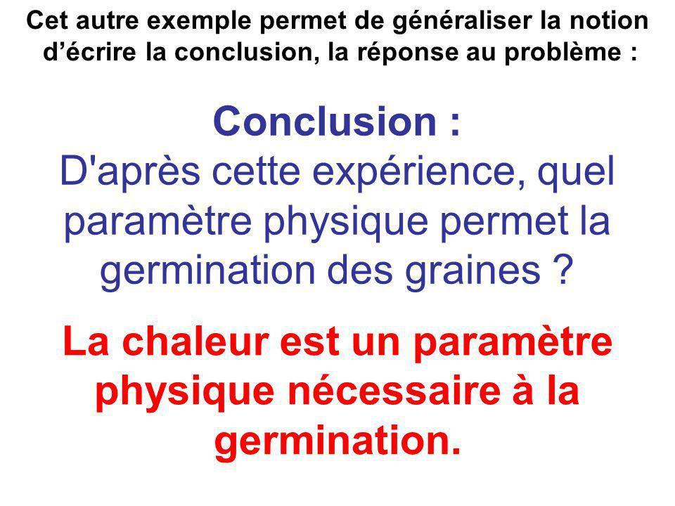 Conclusion : D'après cette expérience, quel paramètre physique permet la germination des graines ? La chaleur est un paramètre physique nécessaire à l