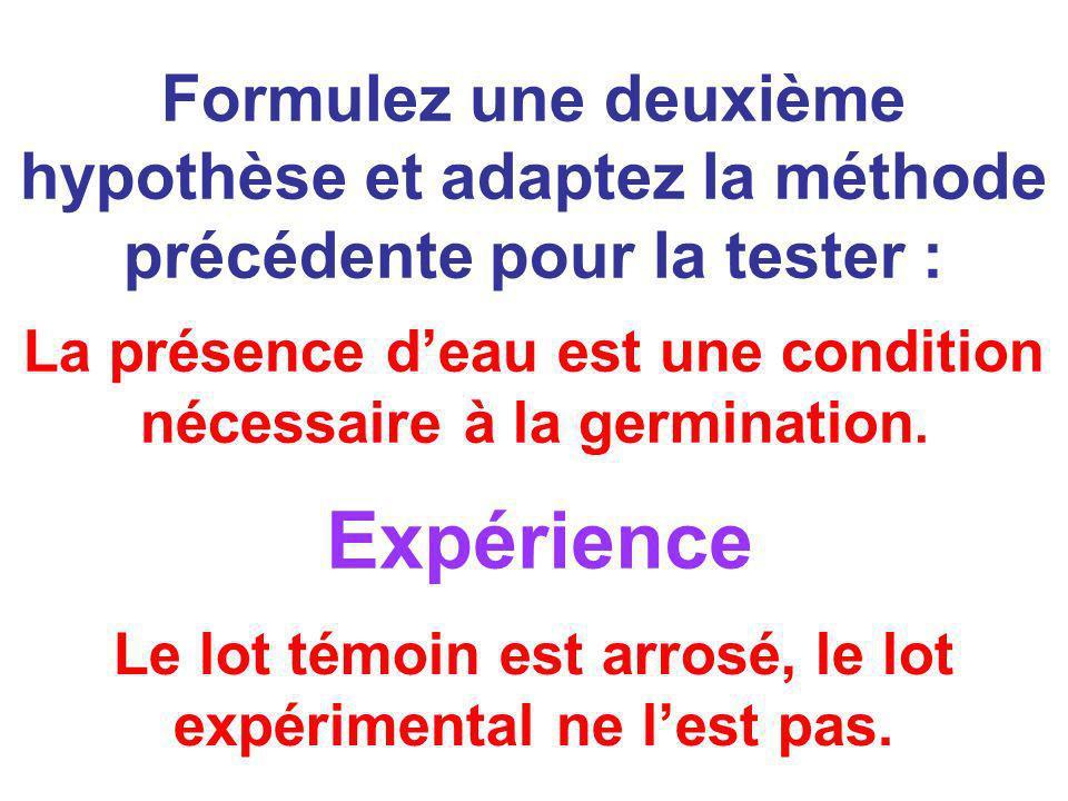 Formulez une deuxième hypothèse et adaptez la méthode précédente pour la tester : La présence deau est une condition nécessaire à la germination. Le l