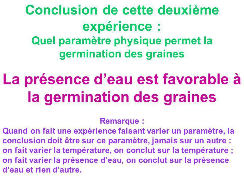 La présence deau est favorable à la germination des graines Conclusion de cette deuxième expérience : Quel paramètre physique permet la germination de
