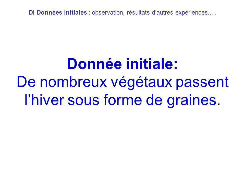 Donnée initiale: De nombreux végétaux passent lhiver sous forme de graines. DI Données initiales : observation, résultats dautres expériences.....