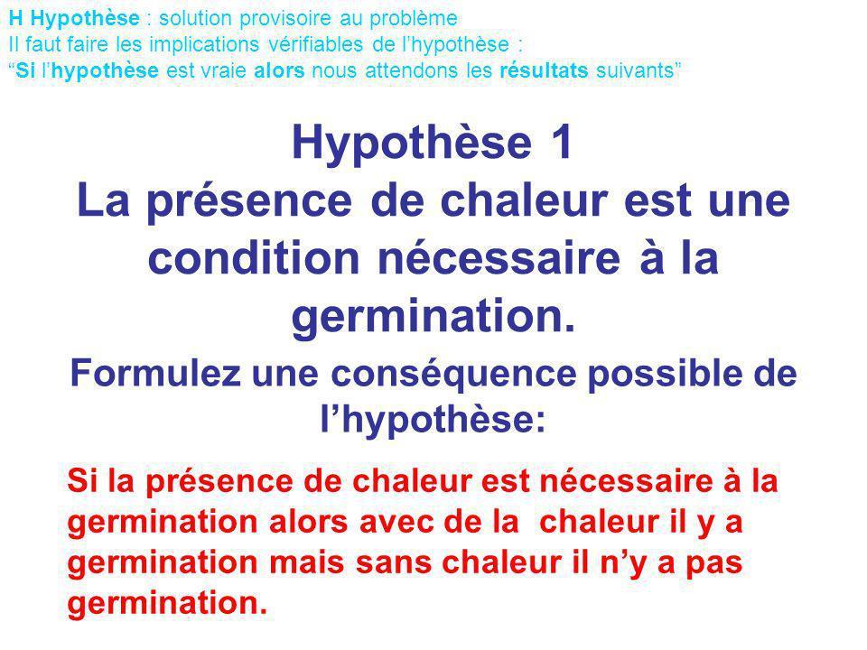 Formulez une conséquence possible de lhypothèse: Hypothèse 1 La présence de chaleur est une condition nécessaire à la germination. H Hypothèse : solut