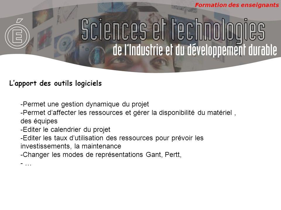 Formation des enseignants Lapport des outils logiciels -Permet une gestion dynamique du projet -Permet daffecter les ressources et gérer la disponibil